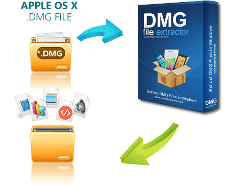 how to open .dmg files windows 10
